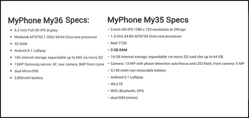 Myphone My36 v My35