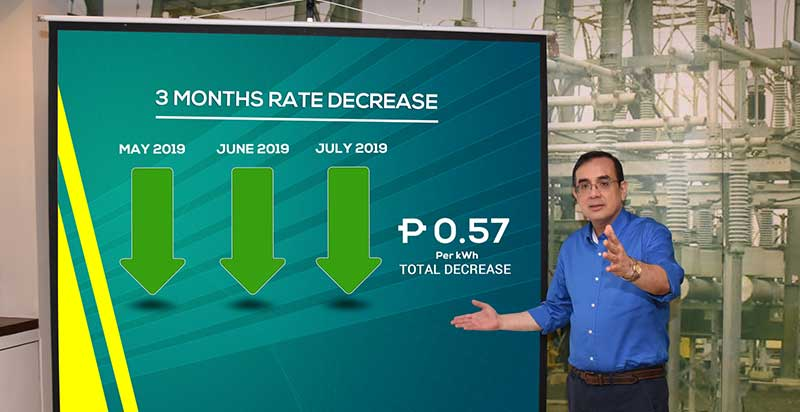 MERALCO rates down for third consecutive month