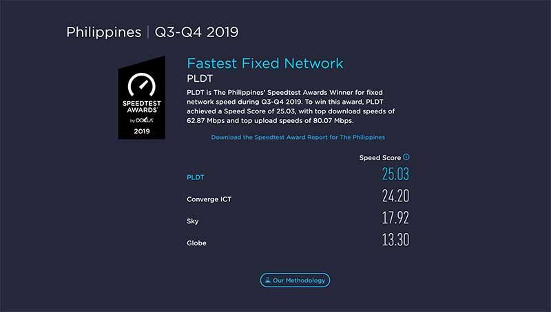 pldt fastest 2019