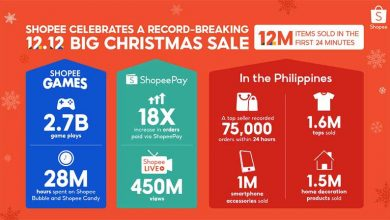 Shopee 12.12 Report
