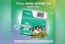 How much is Smart Magic SIM